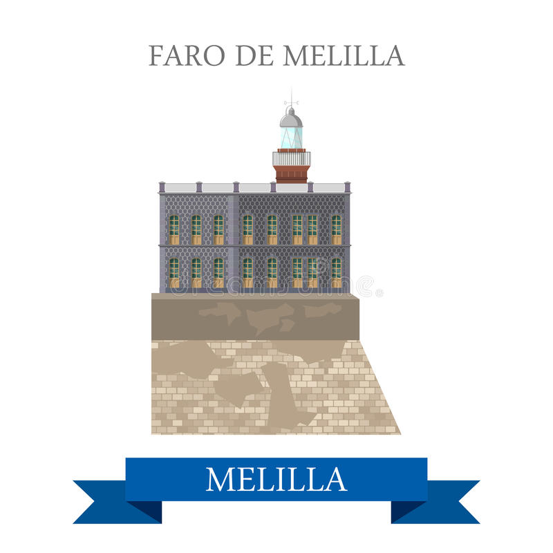 Foro De Melilla Défectuosité plate de vecteur de showplace de bande dessinée illustration libre de droits