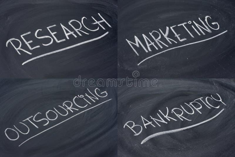Forschung, Marketing, Outsourcing und Bankrott stockfotos
