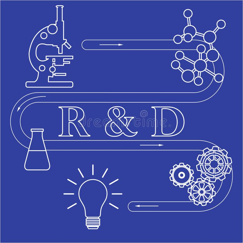 Forschung und Entwicklung Konzept vektor abbildung