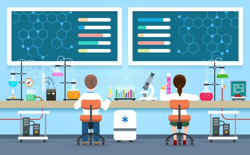 Forskareforskning i laboratoriumbegrepp stock illustrationer