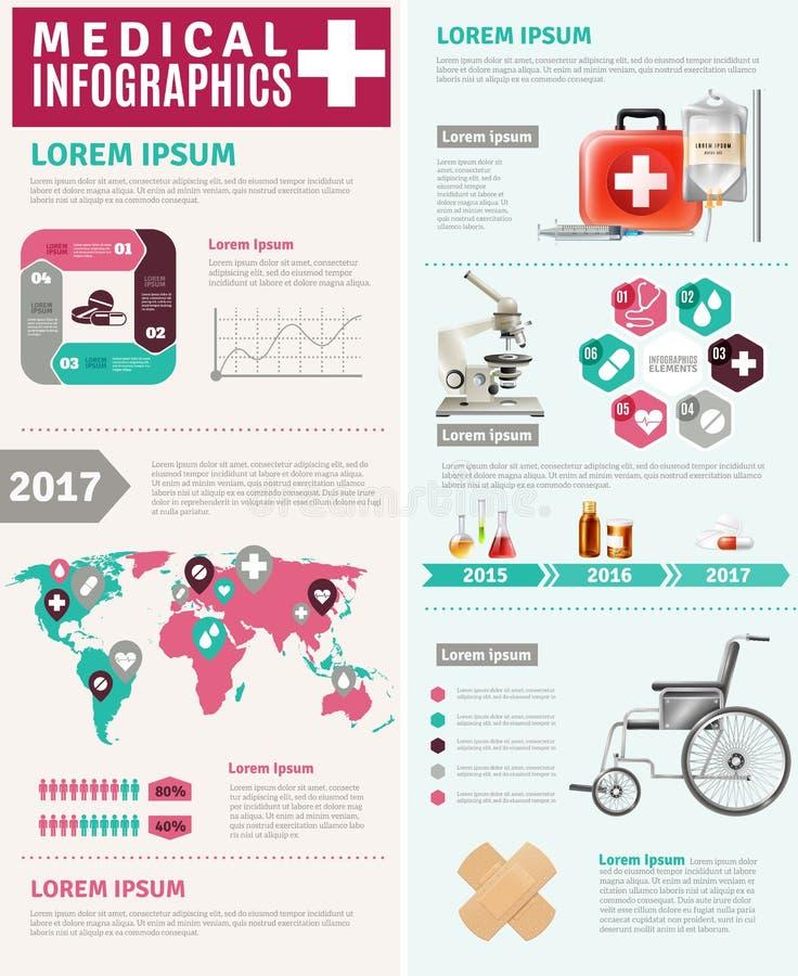 ForskningInfographic för medicinsk sjukvård världsomspännande affisch royaltyfri illustrationer