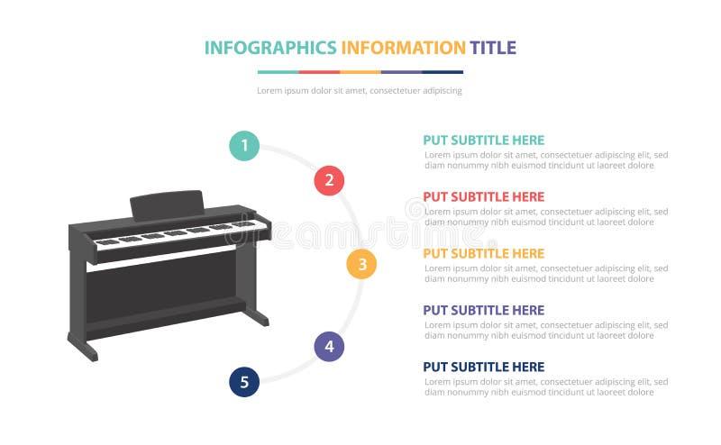 Fortepianowy infographic szablonu pojęcie z pięć punktami spisuje i różnorodny kolor z czystym nowożytnym białym tłem - wektor ilustracji