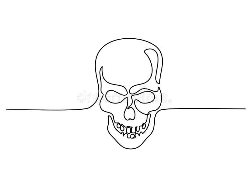 Fortlöpande en linje teckning för abstrakt mänsklig skalle royaltyfri illustrationer