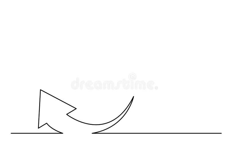Fortlöpande linje teckning av pilar till fyra riktningar vektor illustrationer