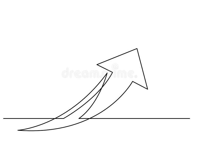 Fortlöpande linje teckning av pilen upp vektor illustrationer