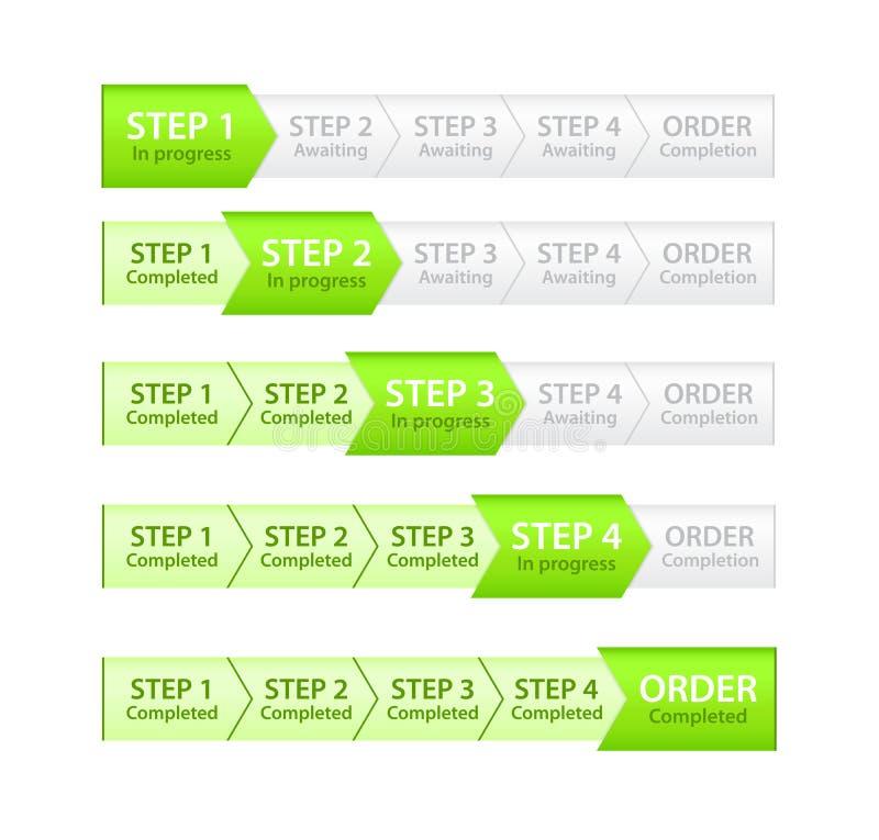 Fortschrittsstab für Ordnungs-Prozess stock abbildung