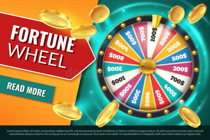 Fortuna de la rueda Bandera afortunada del texto del ganador del bote, ruleta de giro del premio del casino Vector de juego del c ilustración del vector