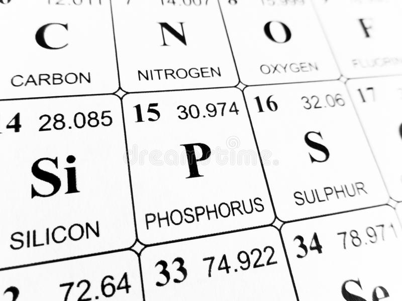 Fosfor na okresowym stole elementy zdjęcia royalty free