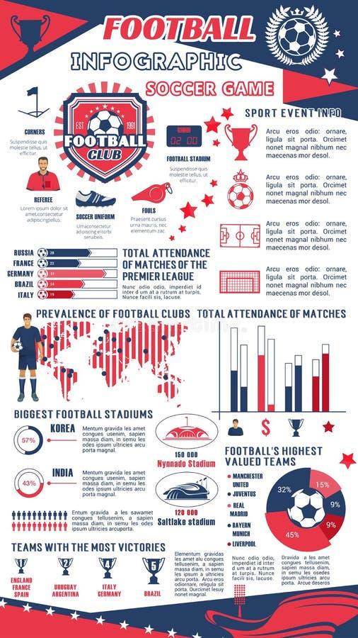 Fotboll eller fotboll som är infographic av sportklubban stock illustrationer