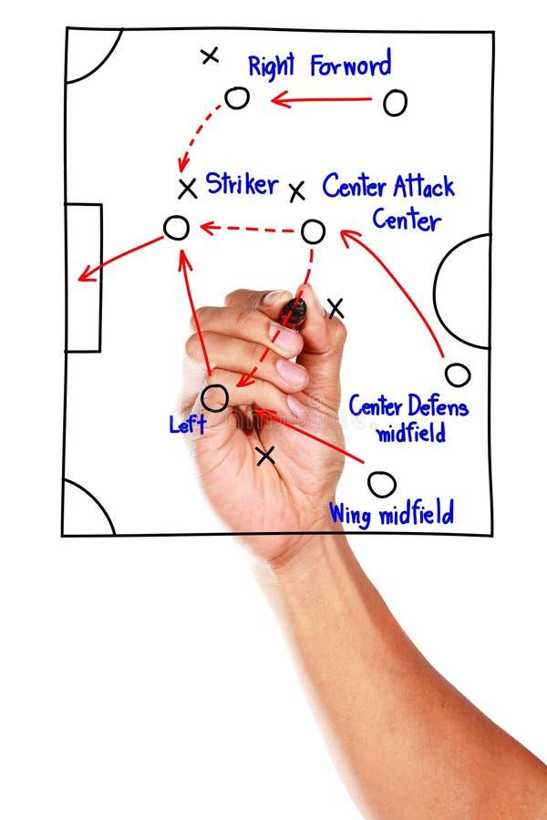 Fotbollstrategiteckning på whiteboard vektor illustrationer