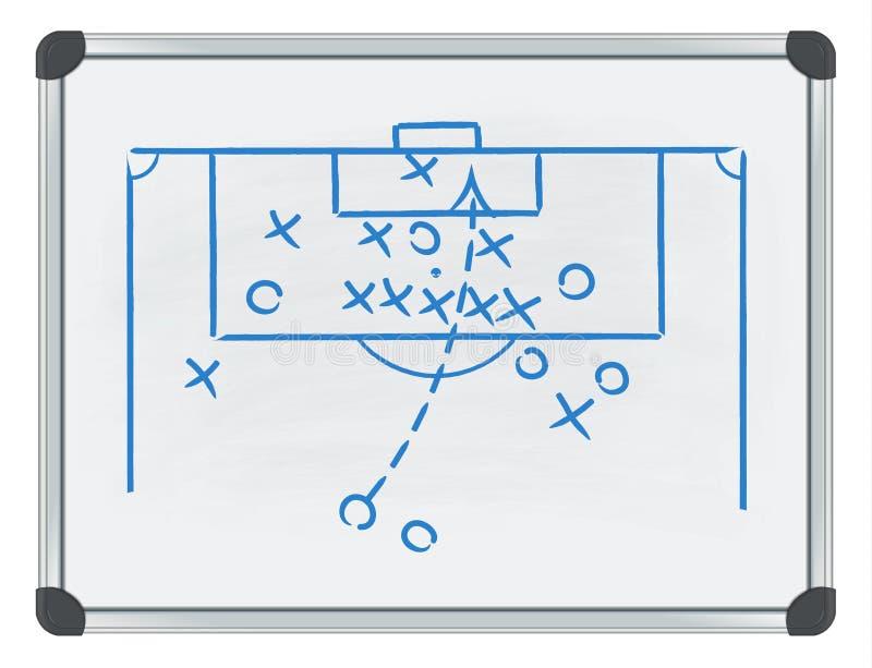 Fotbolltaktik på whiteboard royaltyfri illustrationer