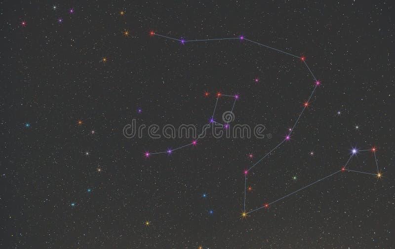 Foto av konstellationursaminderåriget och dracoen vektor illustrationer
