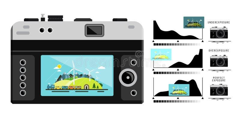 Foto-Kamera-Rückseite mit Histogramm-Diagrammen lizenzfreie abbildung