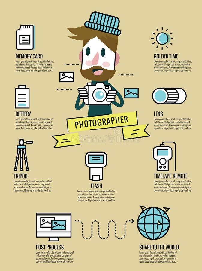 Fotografia Infographic Fotograf z fotografii equiment ikonami ilustracji
