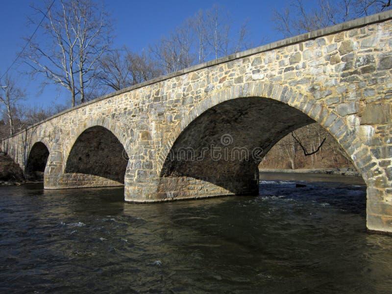 Antietam zatoczki most obraz royalty free