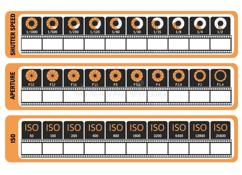 Fotografia ręczny szablon dla fotografów Kamery ` s nabrania prześcieradło ISO, żaluzi prędkość, apertura, ramowa częstotliwość W ilustracji