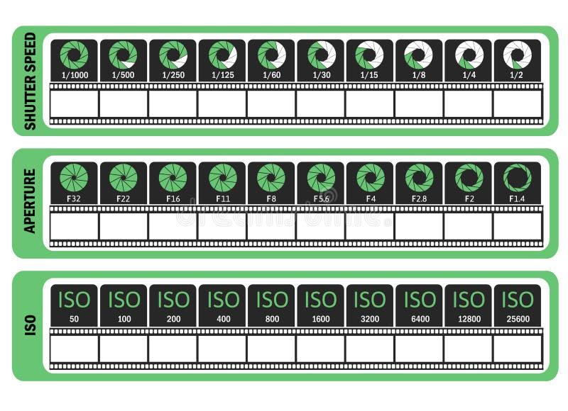 Fotografia ręczny szablon dla fotografów Kamery ` s nabrania prześcieradło ISO, żaluzi prędkość, apertura, ramowa częstotliwość W ilustracja wektor