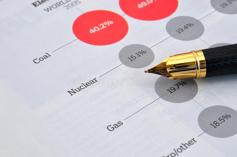 Fountain Pen And Data Of Energy Sources Stock Photos