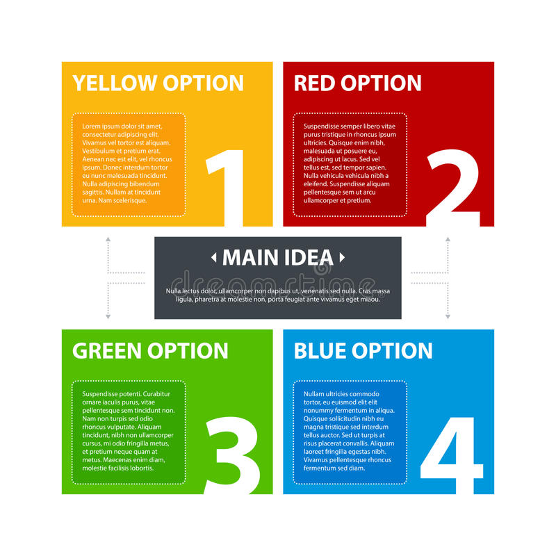 Four colorful banners, numbered from one to four, related to the main idea.  royalty free illustration
