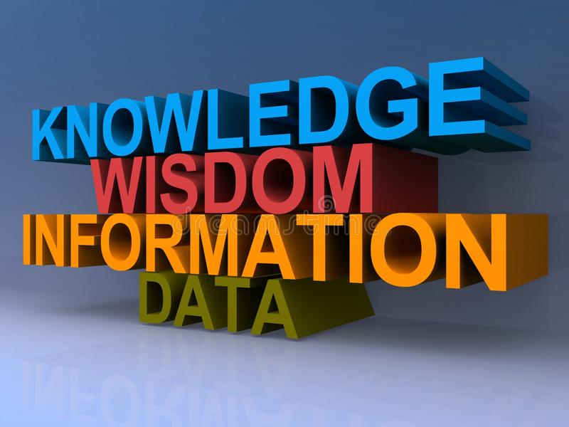Knowledge concept. Four 3D words - knowledge, wisdom, information and data - in different colors and all capitals, representing the concept of knowledge stock illustration