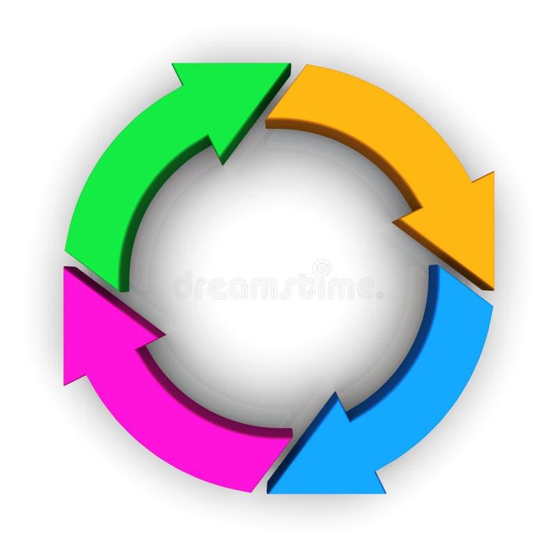 Four multicolor circular arrows royalty free illustration