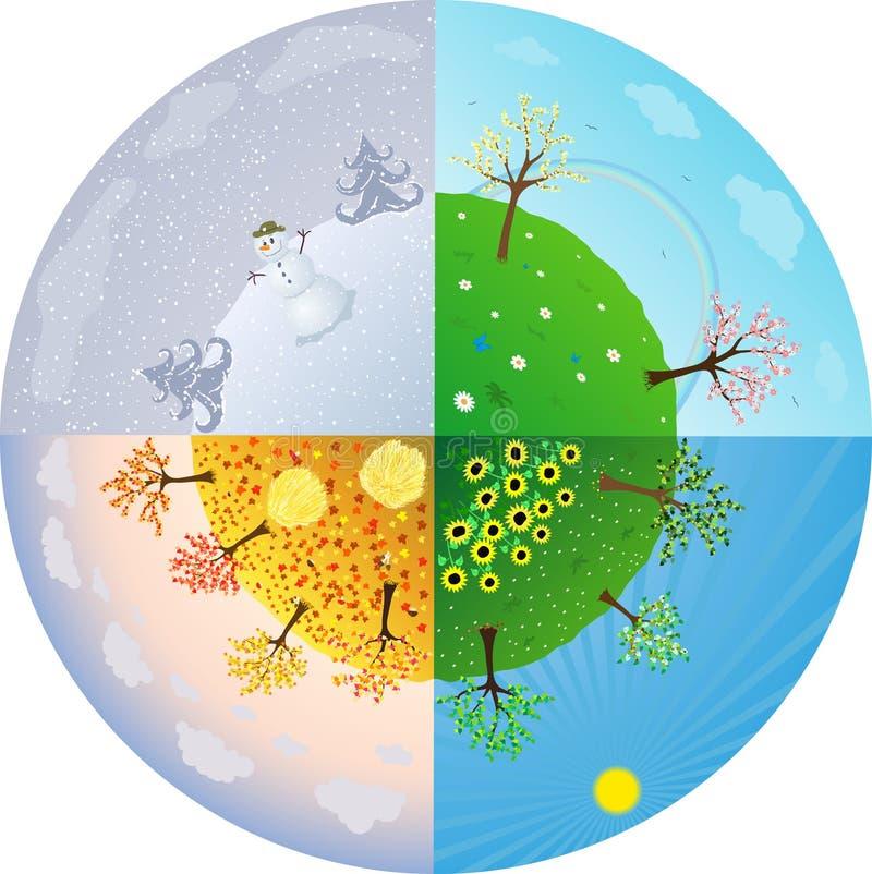 Four seasons stock illustration