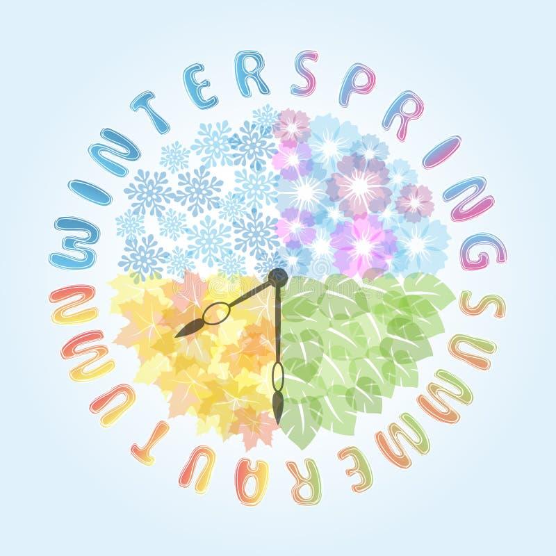 Four Seasons clock: spring, summer, autumn, winter. stock illustration