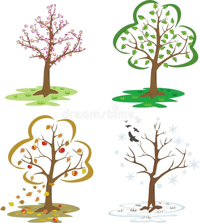 Four seasons - trees. Falling autumn leaves, flowering tree, circling ravens, falling snow royalty free illustration
