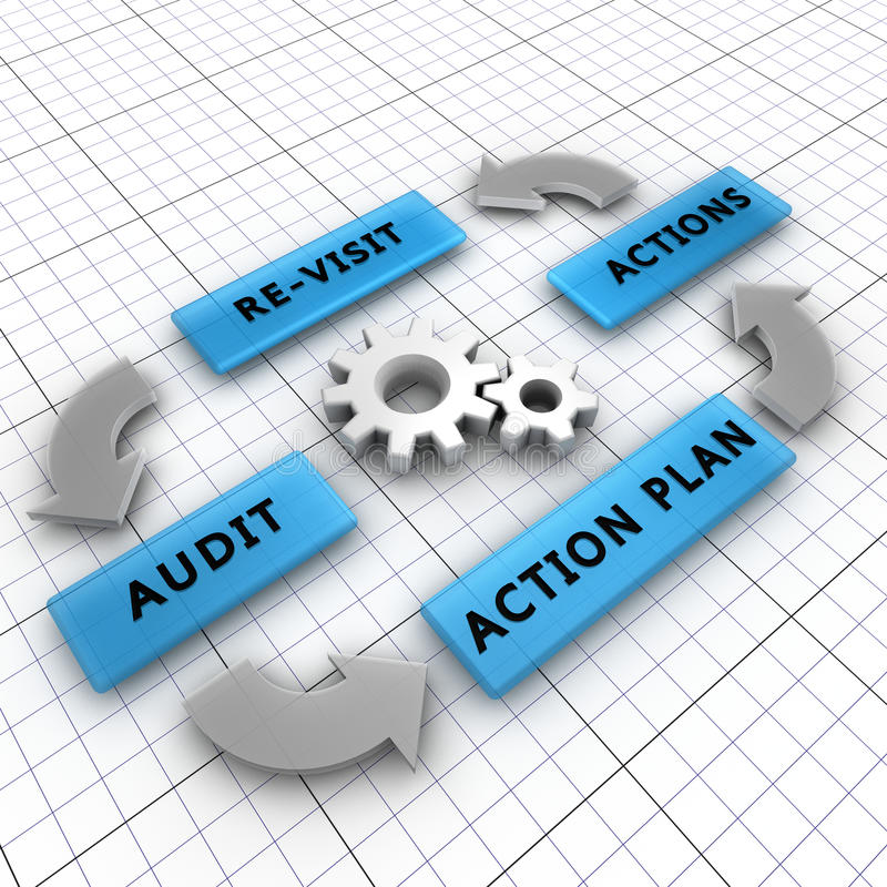 Four steps of the audit process stock illustration