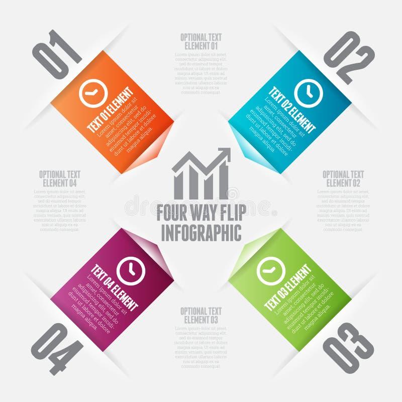 Four Way Flips Infographic stock illustration