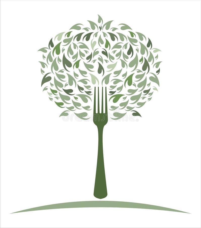Fourchette avec de la laitue/lames illustration de vecteur