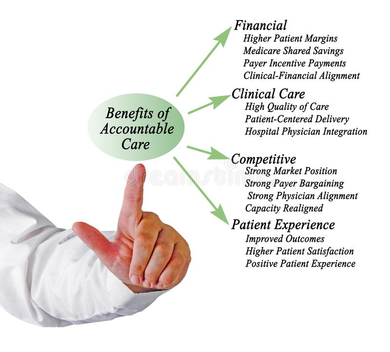 Benefits of Accountable Care. Fourteen Benefits of Accountable Care royalty free stock photo