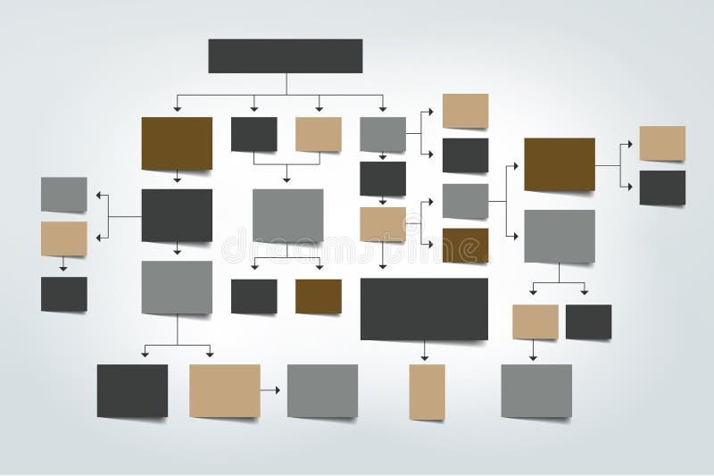 Fowchart Il blu colorato ombreggia lo schema illustrazione di stock