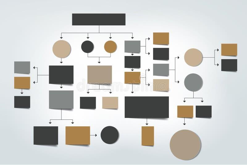Fowchart O azul colorido sombreia o esquema ilustração stock