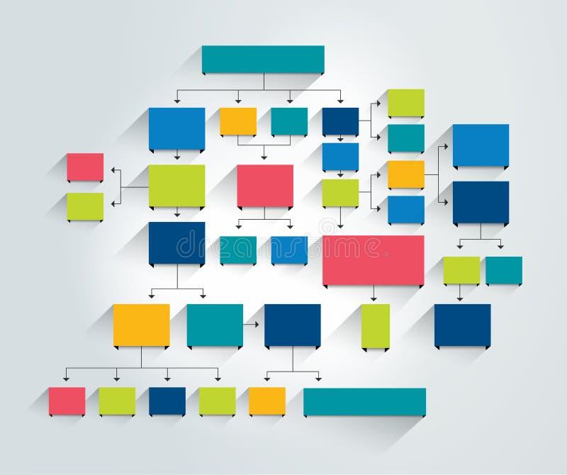 Fowchart O azul colorido sombreia o esquema ilustração royalty free