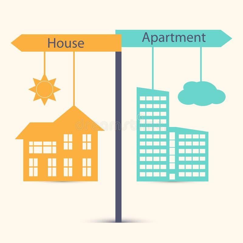 fråga av valet mellan huset och lägenheten stock illustrationer