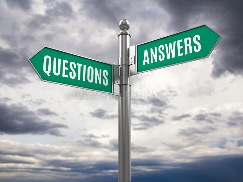 Fråge- och svarsvägmärken stock illustrationer