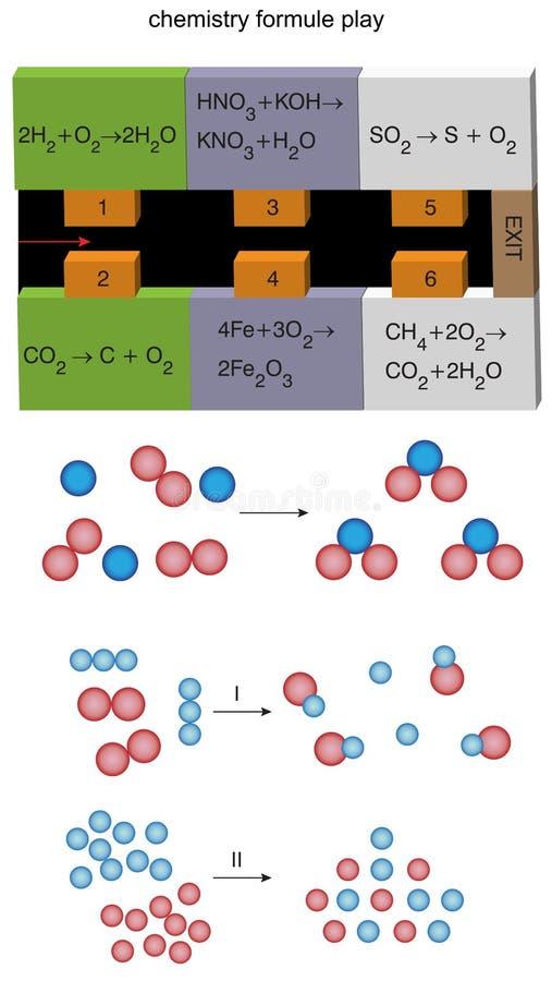 Frågemall - modig version 01 för kemi vektor illustrationer