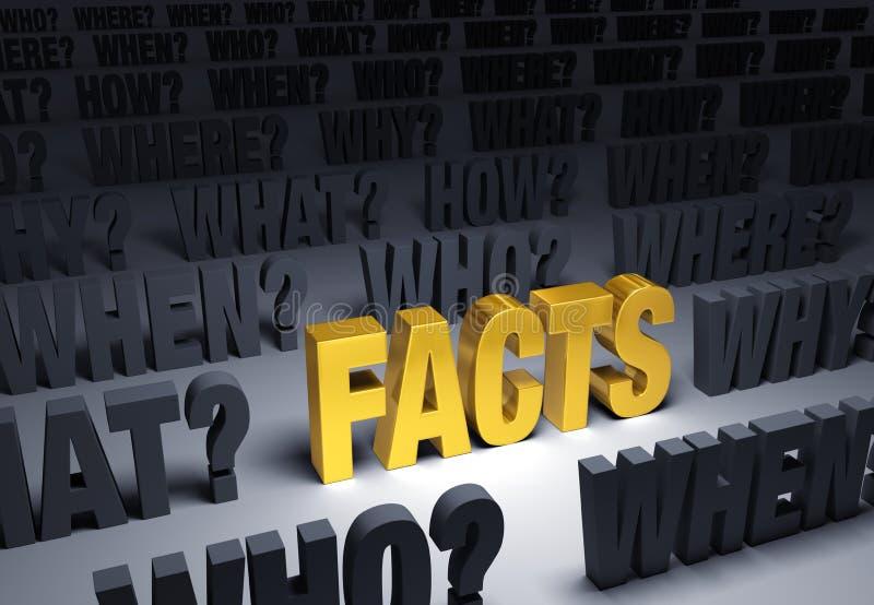 Frågor som finner fakta stock illustrationer