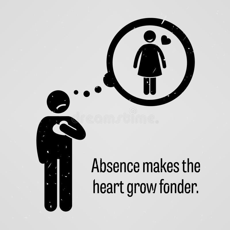 Frånvaro gör hjärtan att växa mer förtjust vektor illustrationer