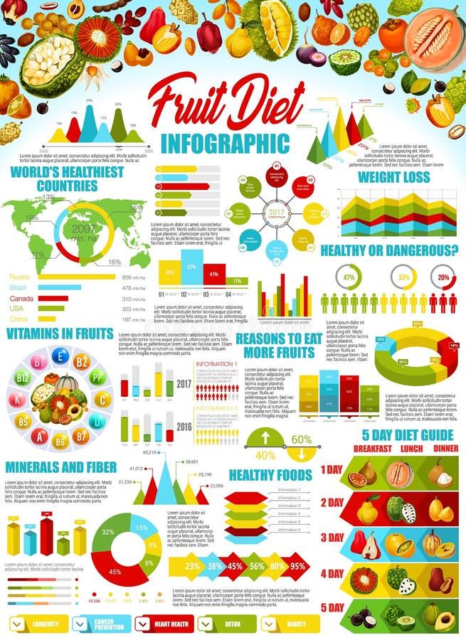 Früchte und Beeren infographic mit Diagrammen und Karte stock abbildung