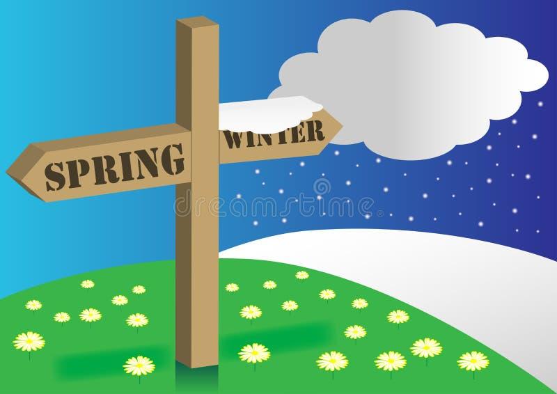 Frühling/Winter-Hintergrund lizenzfreie abbildung