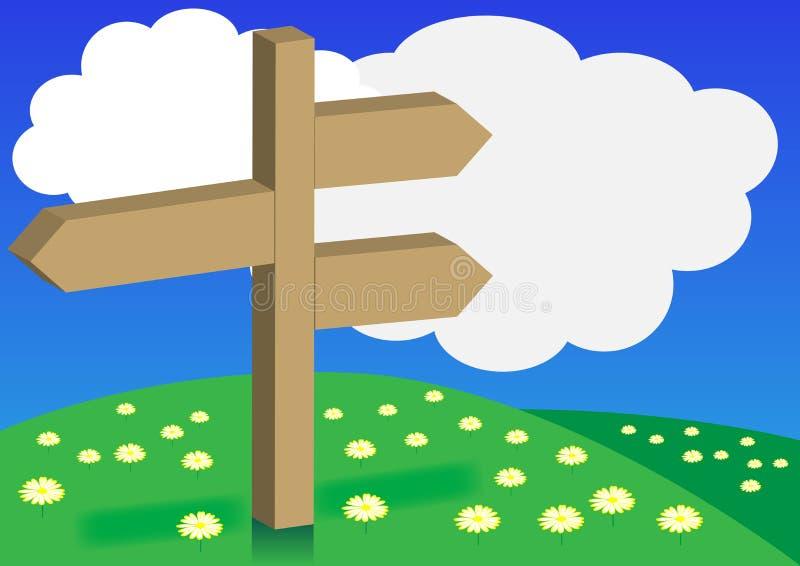 Frühlings-Hintergrund - Signpost auf Wiese lizenzfreie abbildung