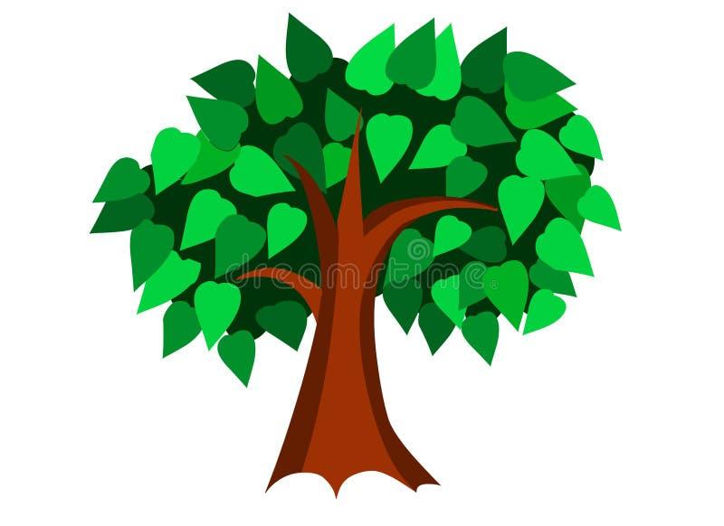 Frühlingsbaum mit grünen Blättern, Abbildung lizenzfreie abbildung