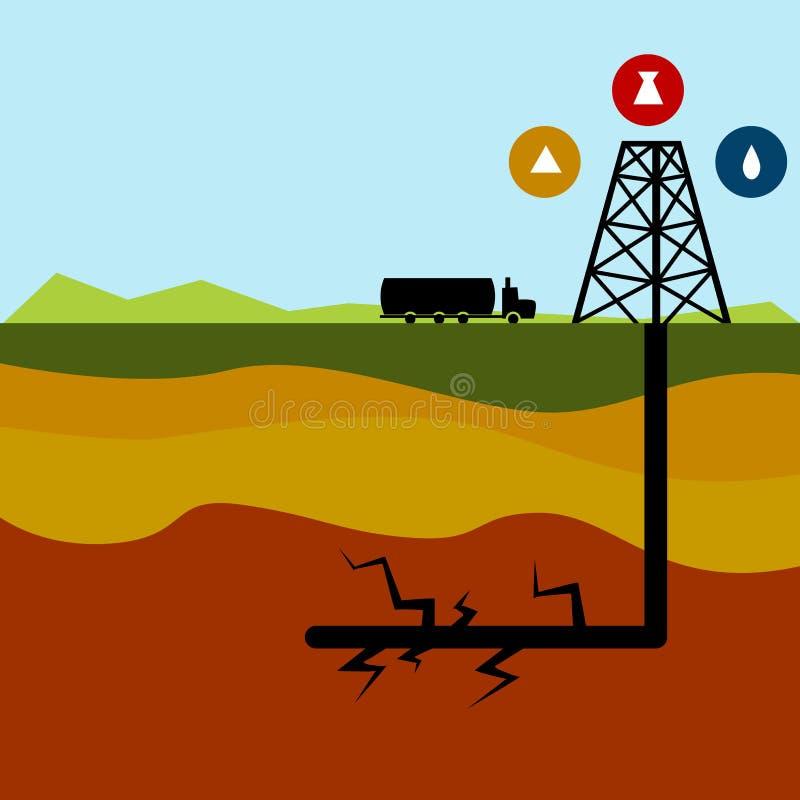 Fracking油图 库存例证