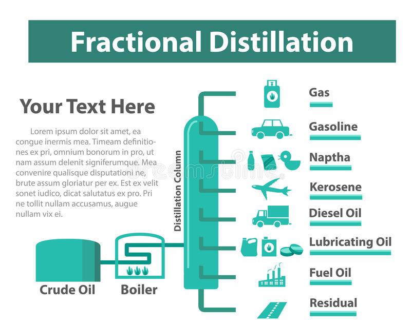 diagram of fuel to oil crude fractional distillation     oil    refining infographic stock  fractional distillation     oil    refining infographic stock