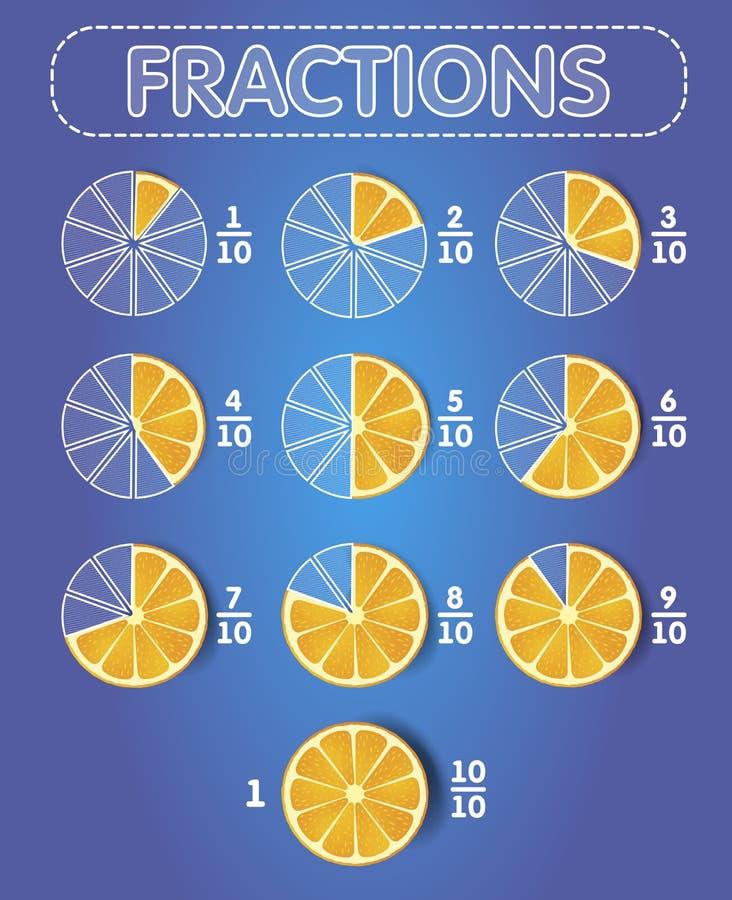 Fractionne l'orange sur le dessus illustration stock