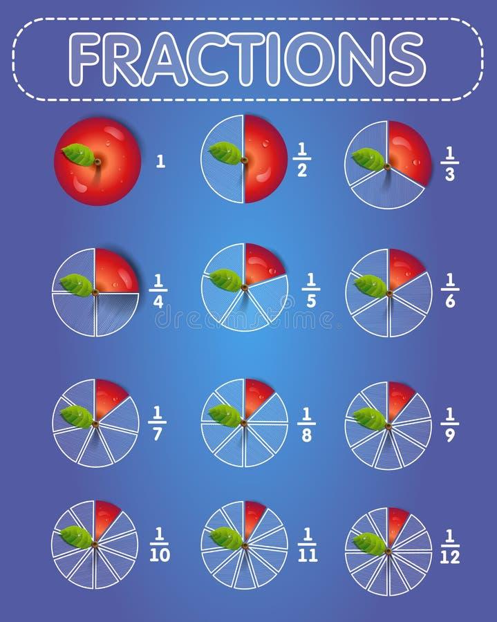Fractionne la pomme sur le dessus illustration de vecteur