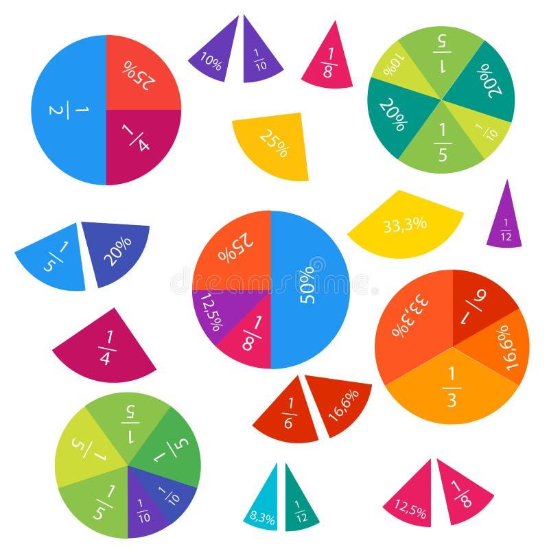 Fractions mathématiques et pourcentages illustration de vecteur