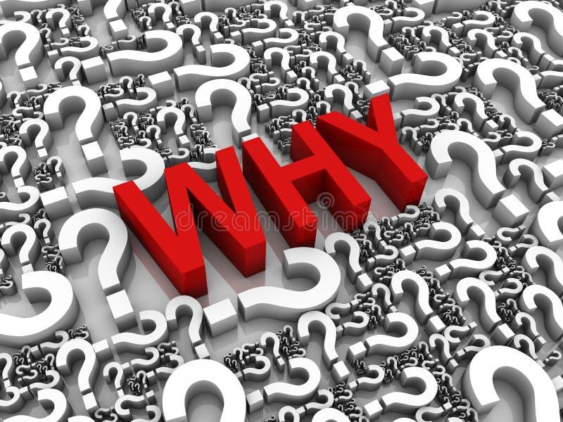 Fragen Sie warum lizenzfreie abbildung